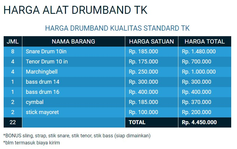 Daftar harga drumband tk